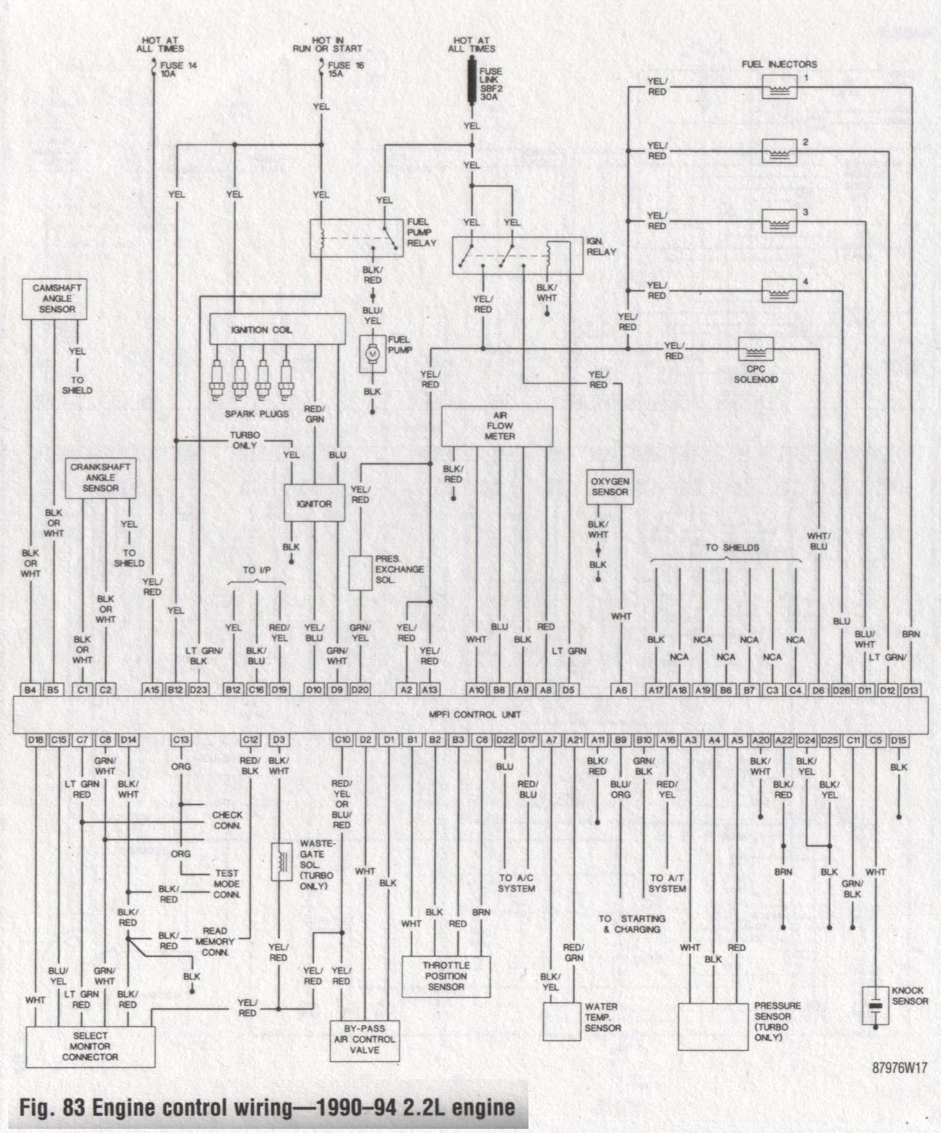 vanagon engine wiring diagram