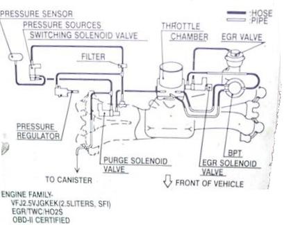 1997SubaruEJ25VacuumHoses thesamba com vanagon view topic vanagon subaru misfire Wiring Harness Diagram at n-0.co