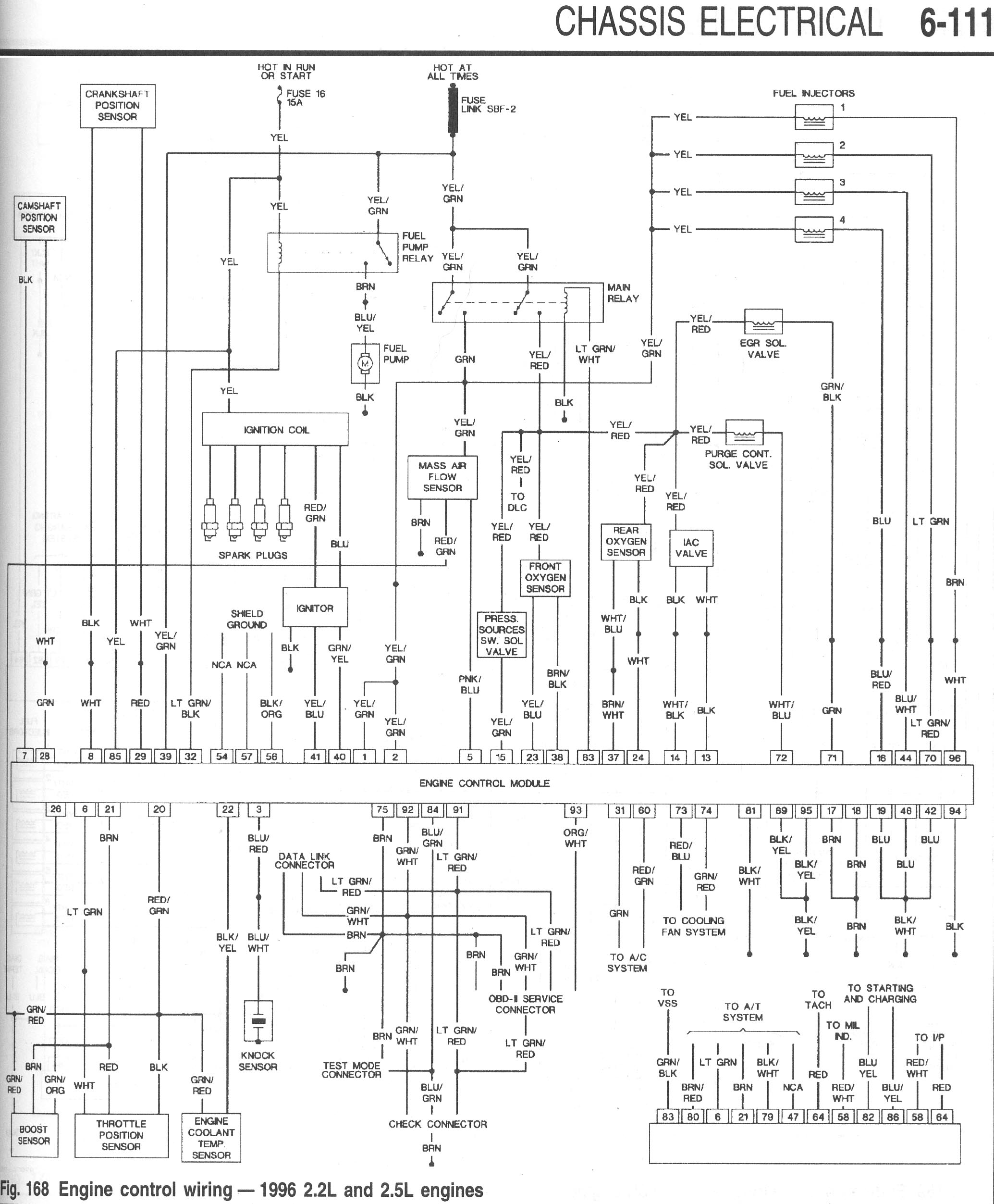 2002 subaru outback wiring diagram images subaru legacy wiring subaru legacy outback wiring diagram as well vw